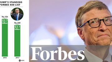 forbes-360x200 Нүүр