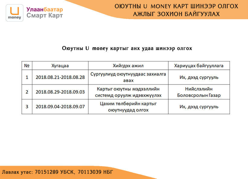 1f4975_ej1i7mub63axtkuox0qrrdet0_x974 Шинэ оюутнууд автобусны картаа хэрхэн захиалах вэ?