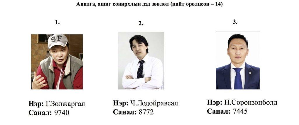 """2ea069_1539736803_presentation2_x974-1024x428 """"Эрдэнэс-Тавантолгой"""" ХК-ийн Олон нийтийн зөвлөлийн гишүүд тодорлоо"""