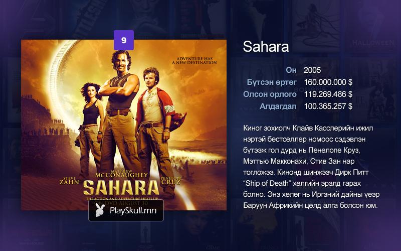 """5e61e3b1-2700-40b1-9520-ffc29bc5257a """"Box office""""- ийн хамгийн их алдагдалтай бүтсэн кинонууд"""