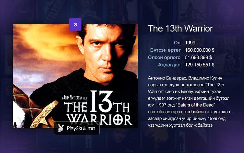 """7d0568b5-12e7-41ed-bcaa-5ae71c8e3d1e """"Box office""""- ийн хамгийн их алдагдалтай бүтсэн кинонууд"""