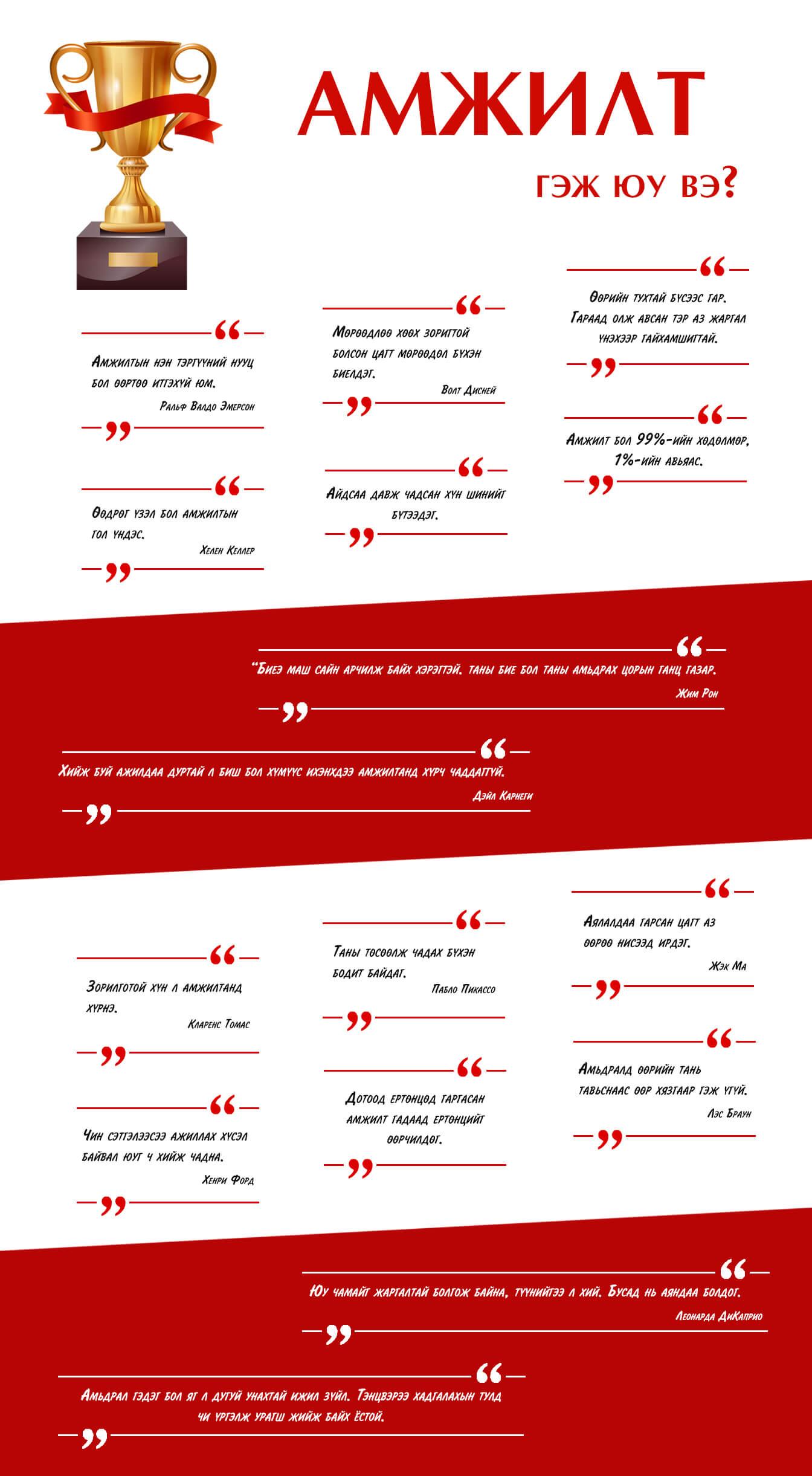 success Инфографик: Амжилтад хүрэх нууц