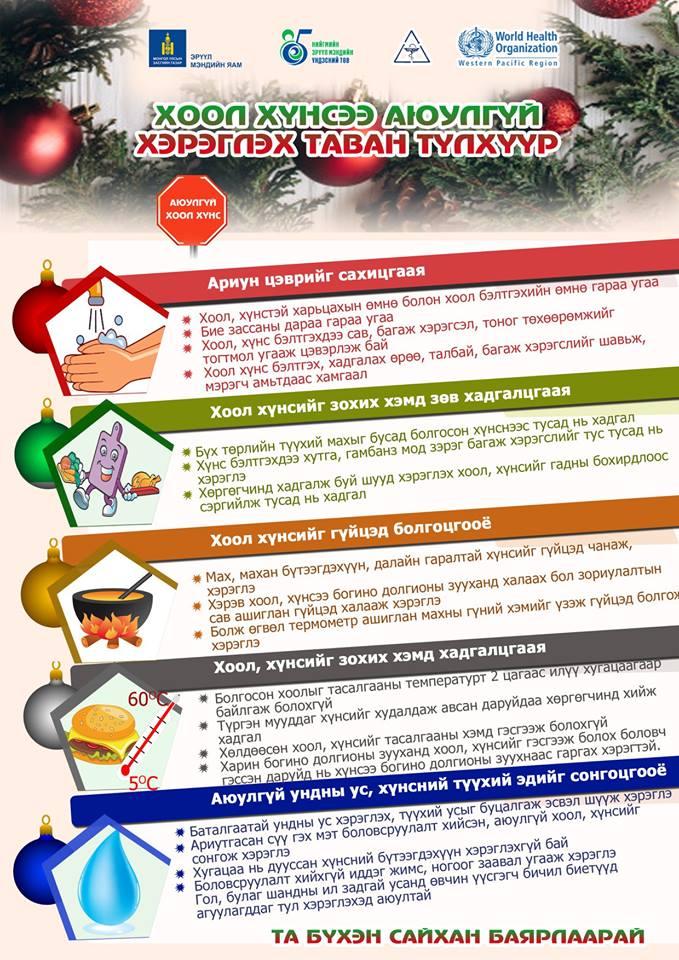 xool-hunsee-auilgui-heregleh-5-tulhuur1 Аюулгүй хоол хүнс хэрэглэх 5 түлхүүр