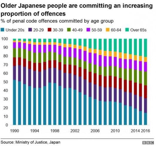 01-8-531x500 Японы ядуу ахмадууд шоронд орохыг хүсдэг