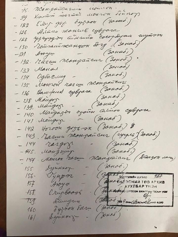 49164661_1779593595484091_771505241668452352_n Монгол банкны Эрдэнэсийн санд өгч хадгалуулсан найман авдар үнэт эдлэл ор сураггүй алга болжээ