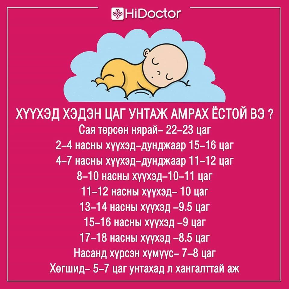 ZHreFI3Y7x13bjh3x99h Хүүхэд хэдэн цаг унтаж амрах ёстой вэ?