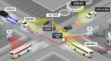 bus-360x200 Нүүр