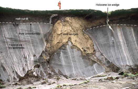 permafrost-buried_basal_ice_525 Мөнх цэвдэг 10000 жилд нэг удаа, газрын доорхи ус 5000 жилд нэг удаа эргэлтэнд ордог