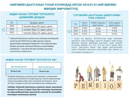 pospos-1 Өндөр насны тэтгэврийг 84 сарын дундаж цалингаар тогтооно
