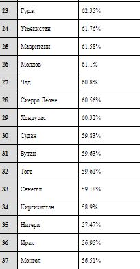 04-1 АНУ-ын виз хүссэн Монголчуудын 56.51 хувь нь татгалзсан хариу авчээ