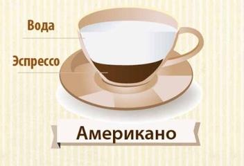 1-1 Та ямар кофе уух уу?