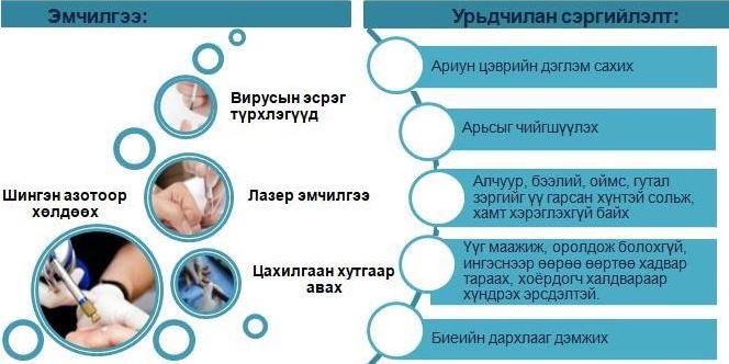 2-3 Үү халдвартай юу?