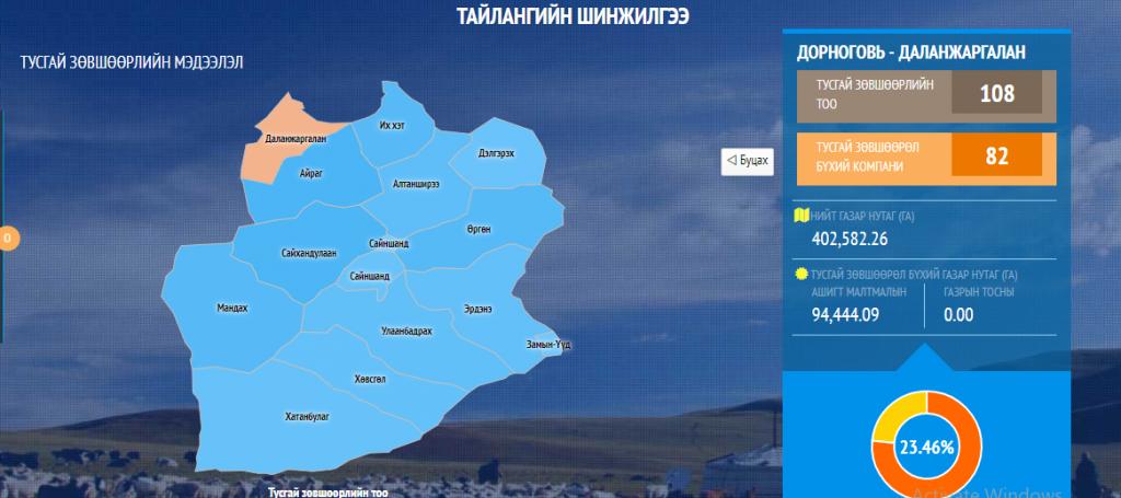 """xdf-1024x455 Дорноговь аймгийн Даланжаргалан сум """"сүйрлээ"""""""