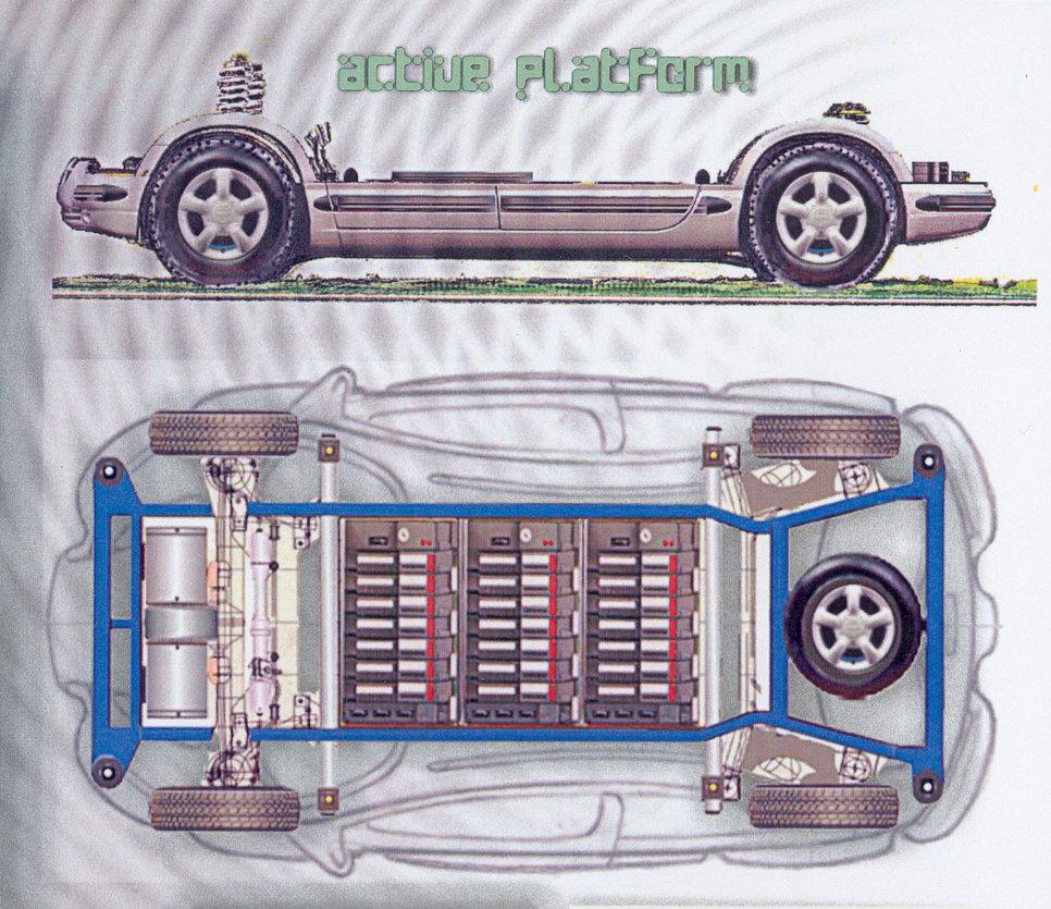 2578942 Мардагдсан дууль буюу 1990-ээд оны цахилгаан автомашин