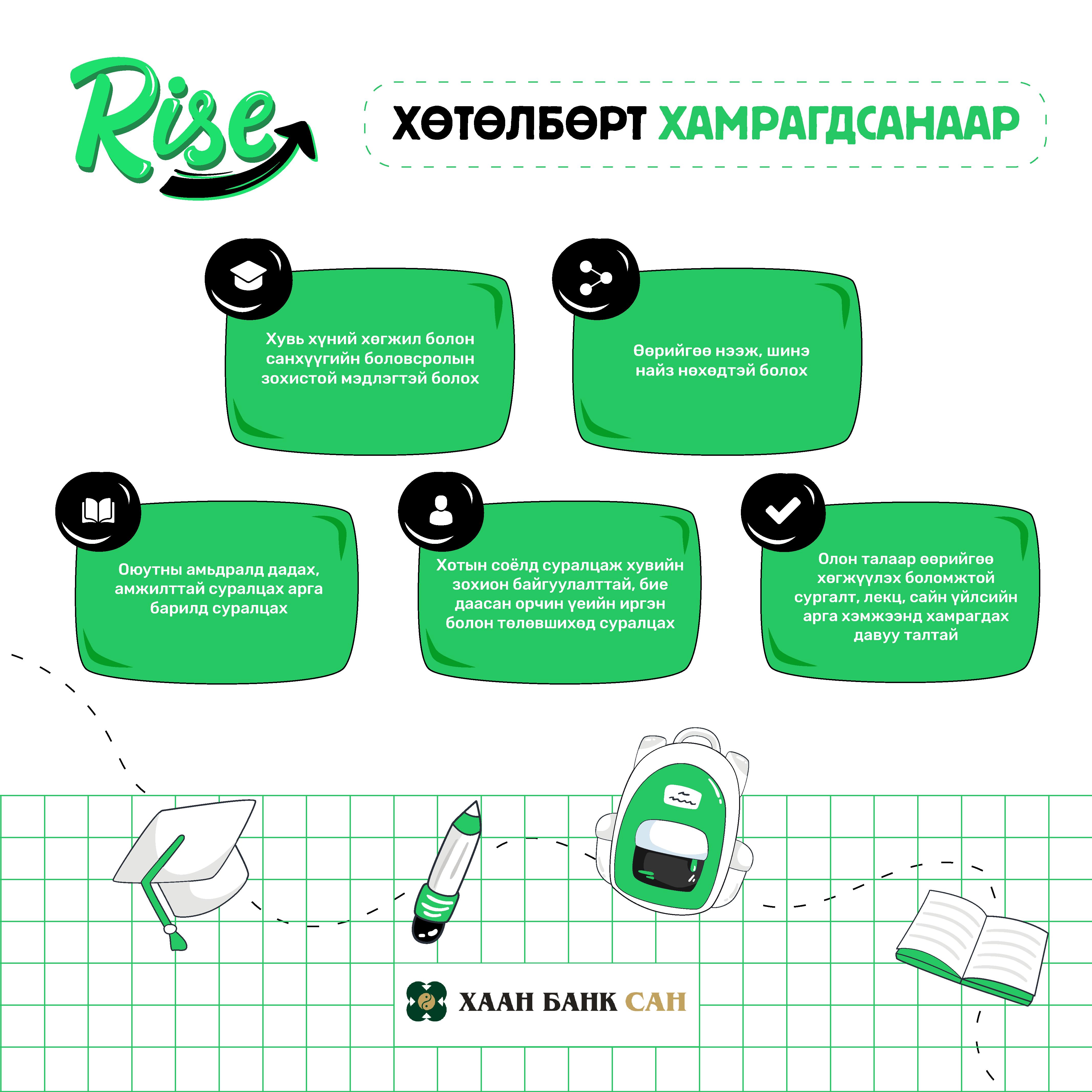 """RISE-Social-poster-2 ХААН банкнаас зохион байгуулж буй """"RISE"""" шинэ оюутны хөгжлийн хөтөлбөрийн бүртгэл эхэллээ"""