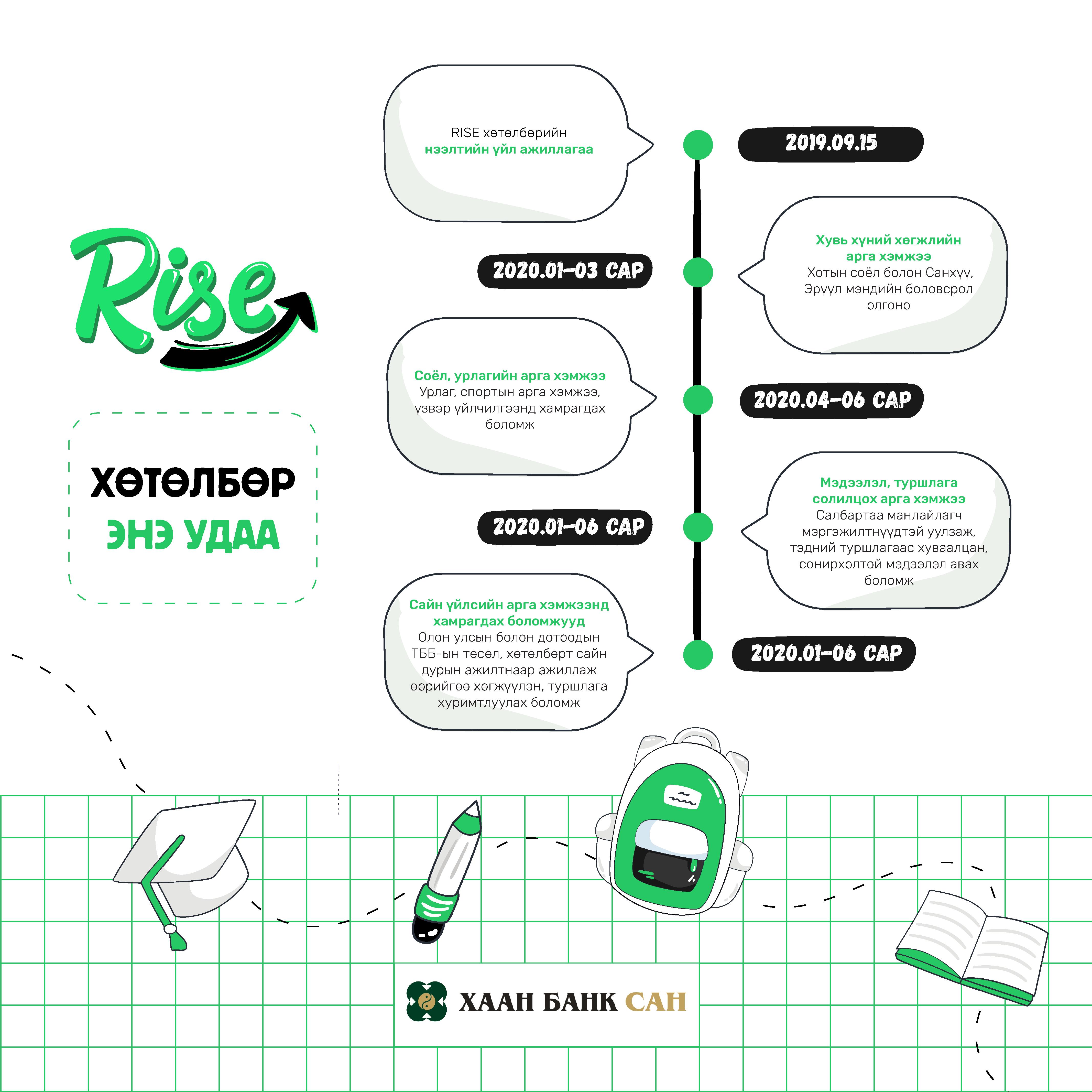 """RISE-Social-poster-4 ХААН банкнаас зохион байгуулж буй """"RISE"""" шинэ оюутны хөгжлийн хөтөлбөрийн бүртгэл эхэллээ"""