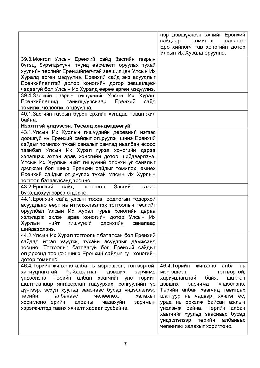an-undsen-7 АН: Үндсэн хуульд оруулах төсөлд тусгах 18 санал гаргажээ