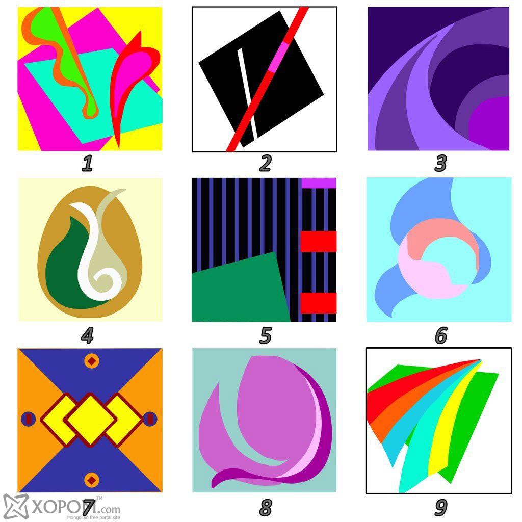12-1 Энэ тест таны сэтгэл зүйн байдлыг тодорхойлно